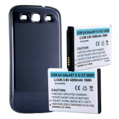 Samsung Galaxy S III Extended Cell Phone Battery (Silver)